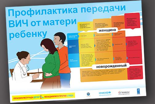 HIV Poster